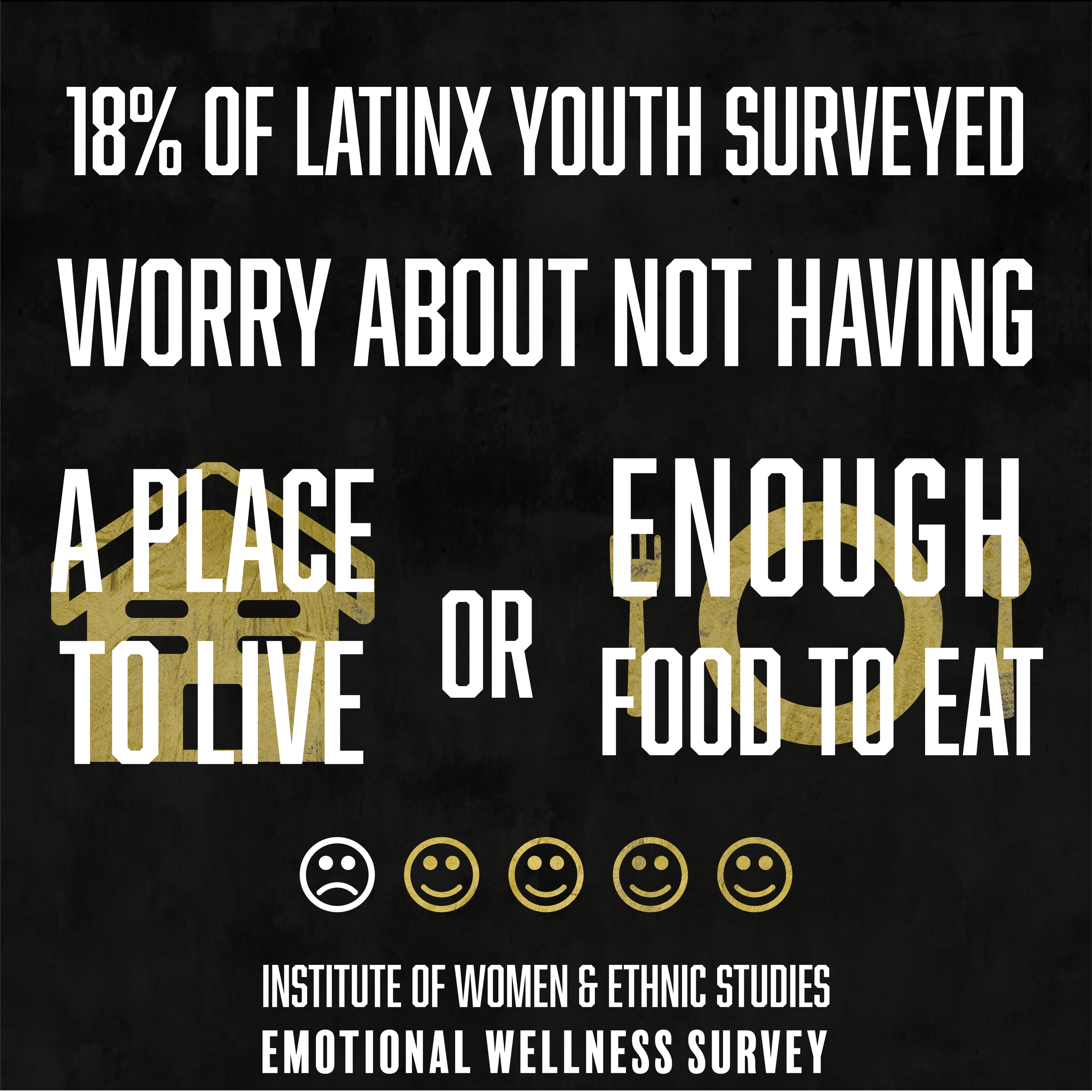WeThe504 Stats_Worry_Latinx Live.Food.png