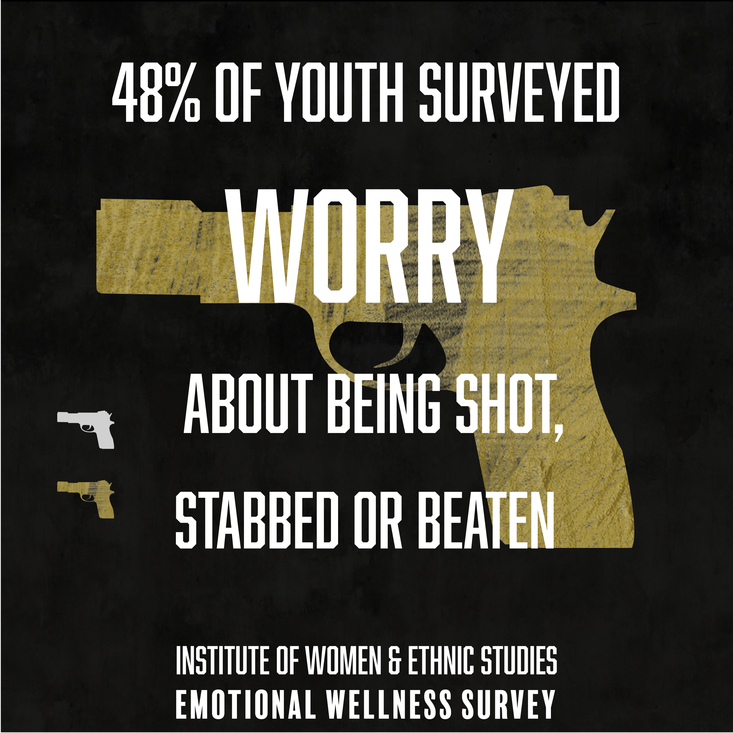 WeThe504 Stats_Worry_shot.png