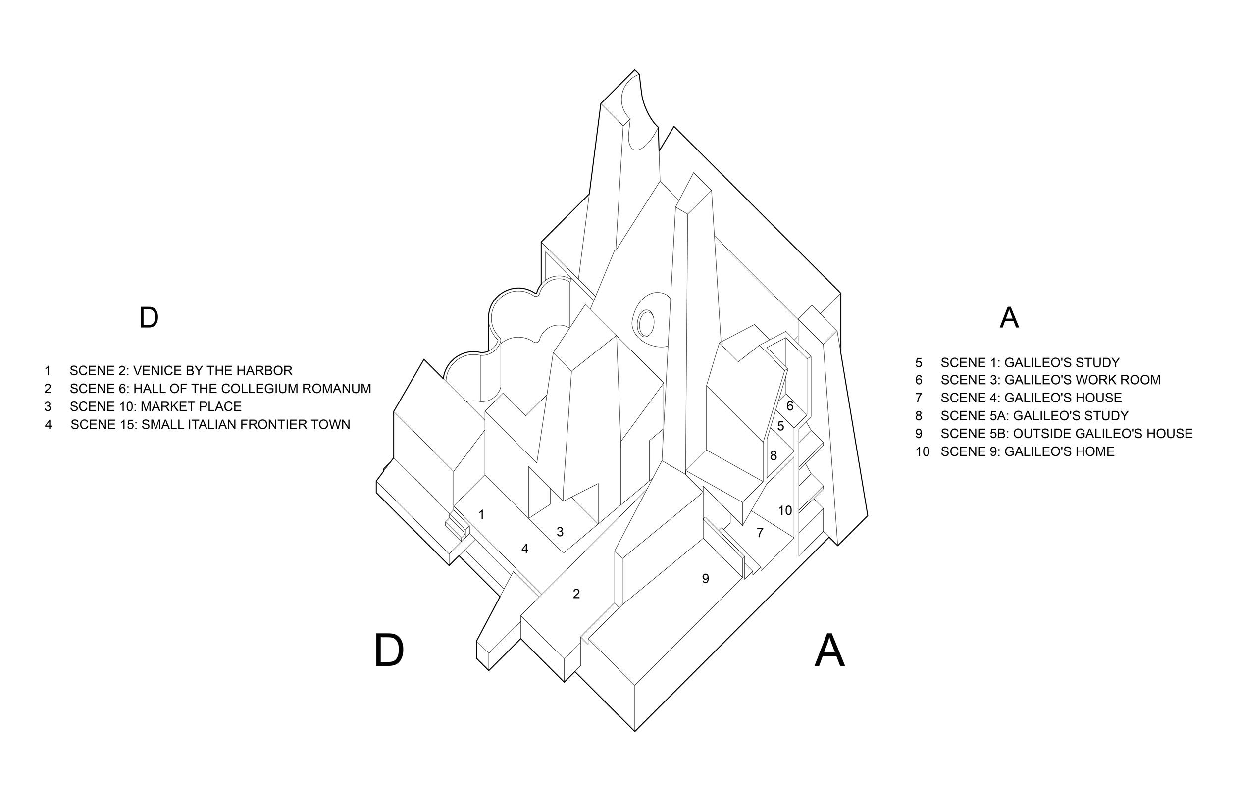 Program Location A-D.jpg