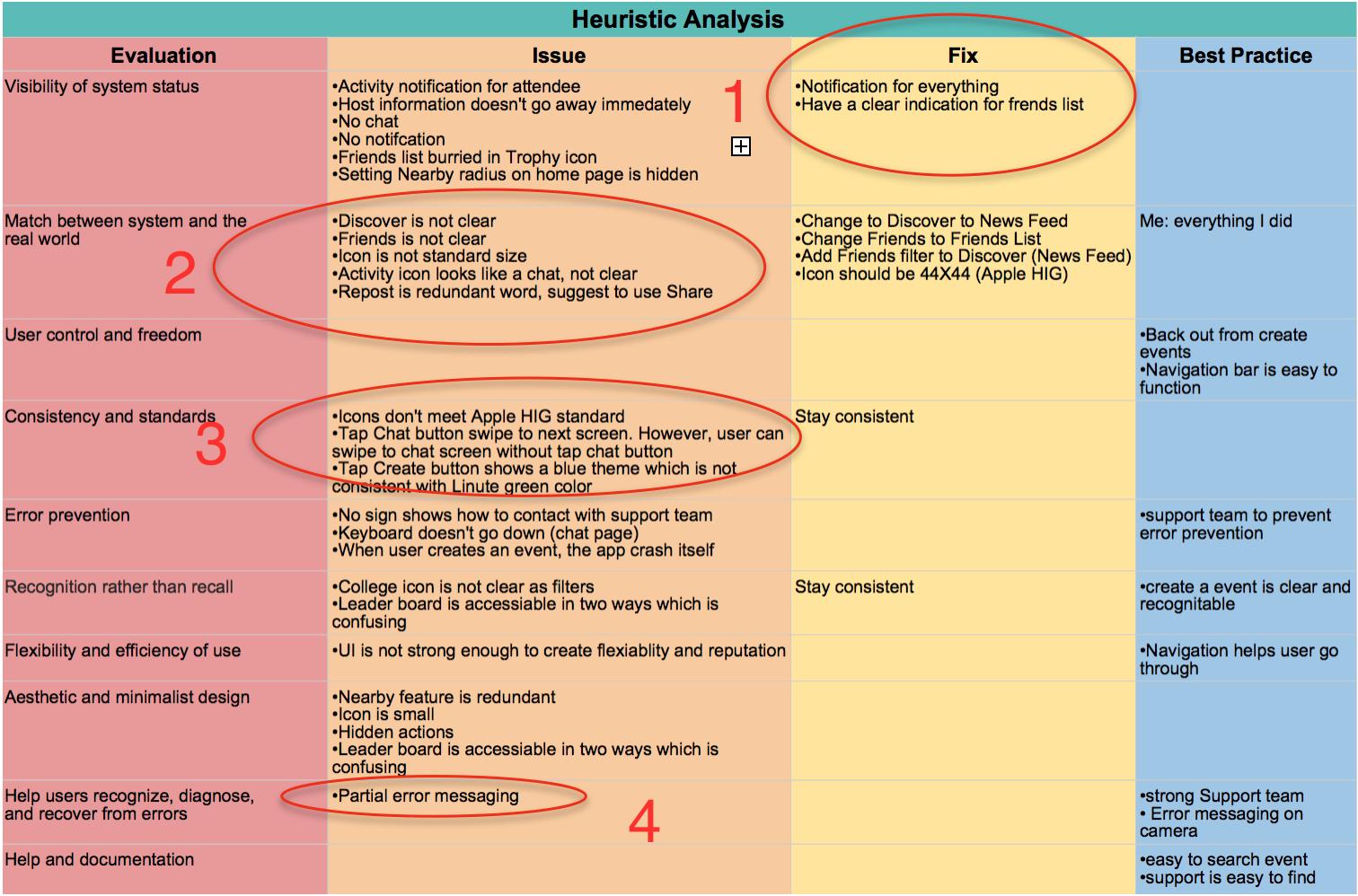 heurstic analysis.png
