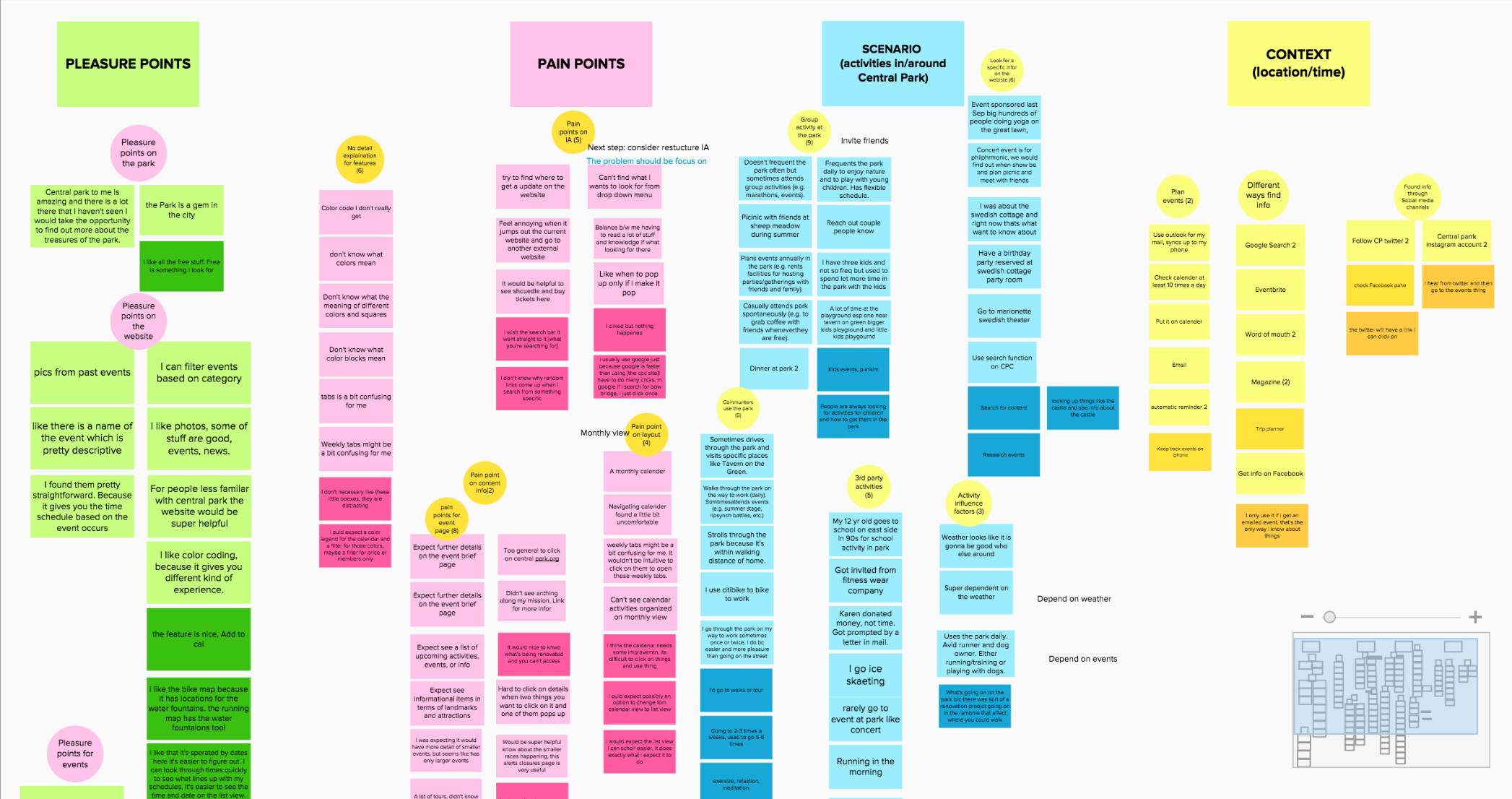Clustering & affinity mapping of research data
