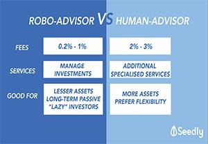 robo-advisor vs. human-advisor.jpg
