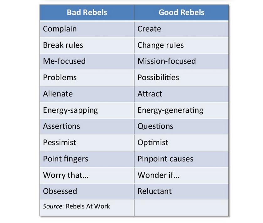 Good vs. bad rebels.jpg