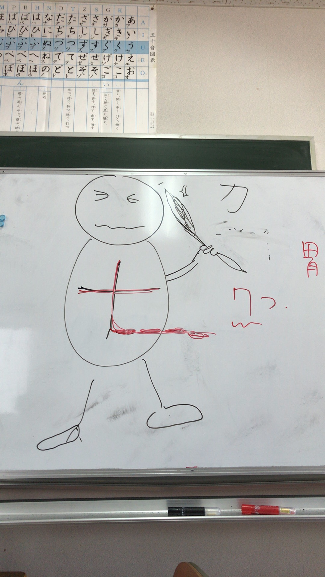 "This is how our teacher taught us the kanji for ""7"". I'll definitely remember this one."