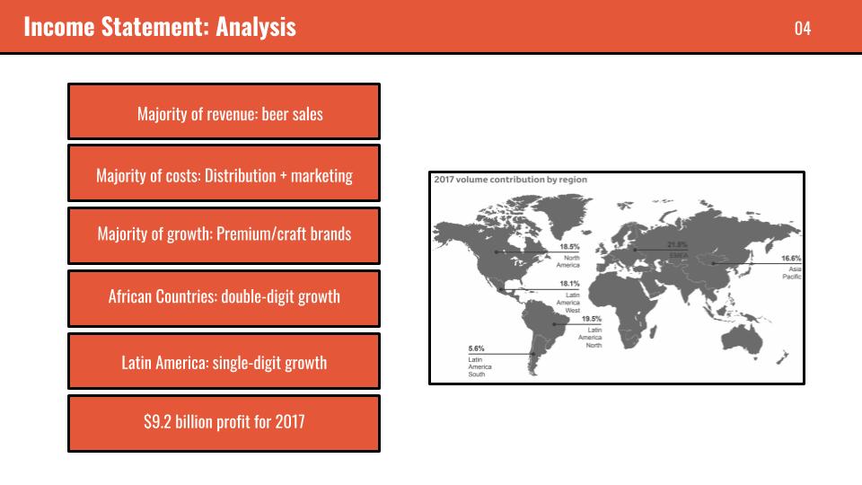 ACCT Presentation (4).png