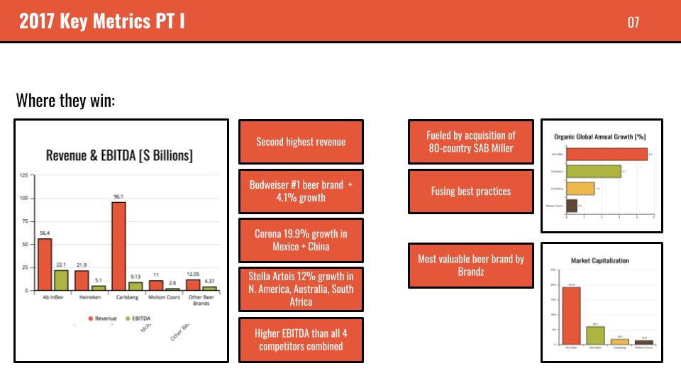 ACCT Presentation (7).png