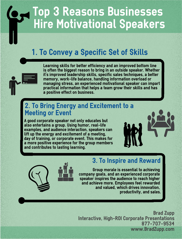 Hire Motivational Speaker