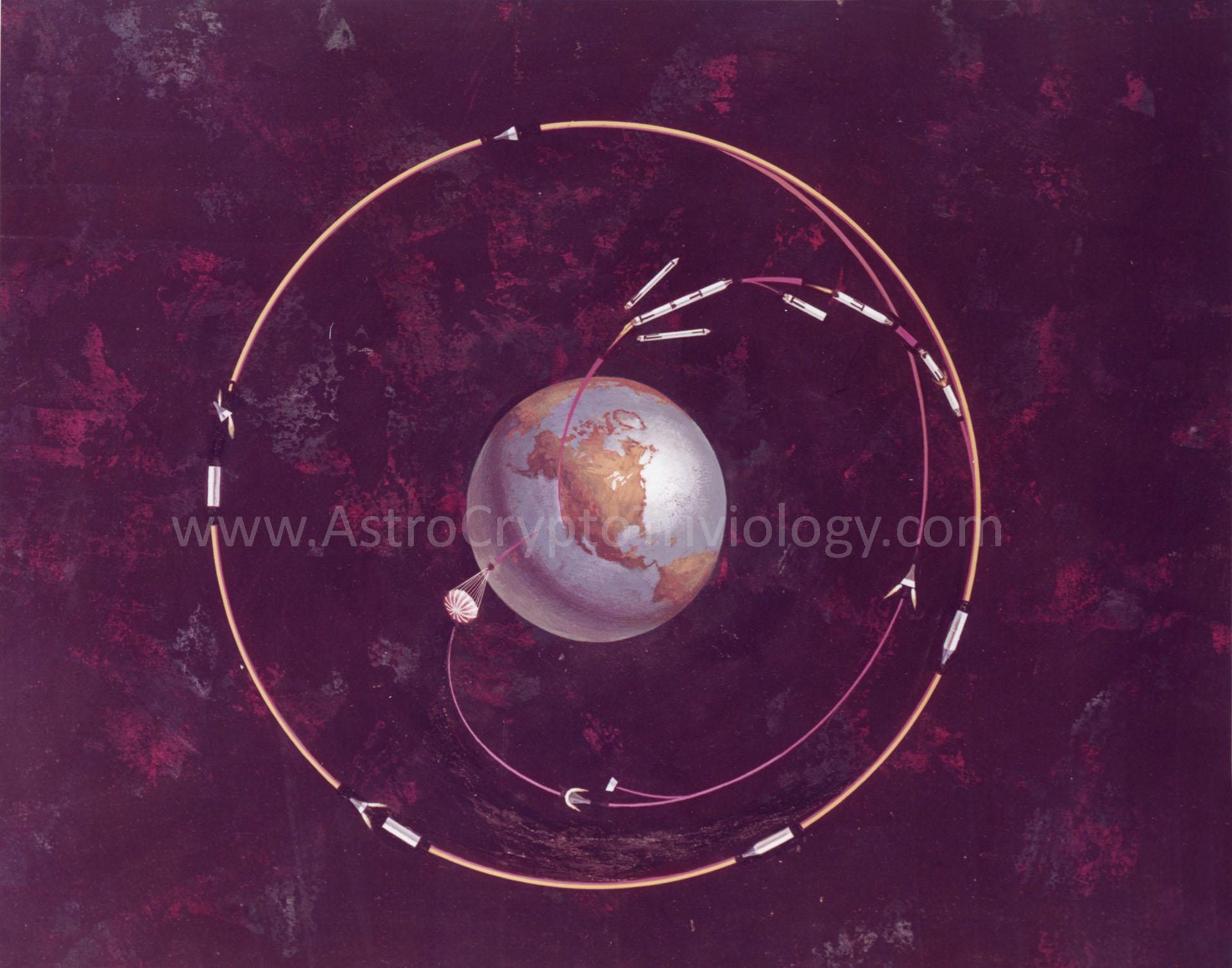 """5 """"Orbital Overview"""""""