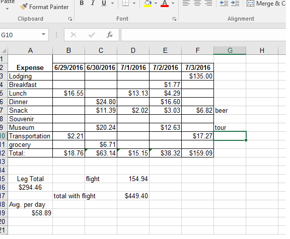 Our expenses in Poland, there is a different tab for each country in one spreadsheet
