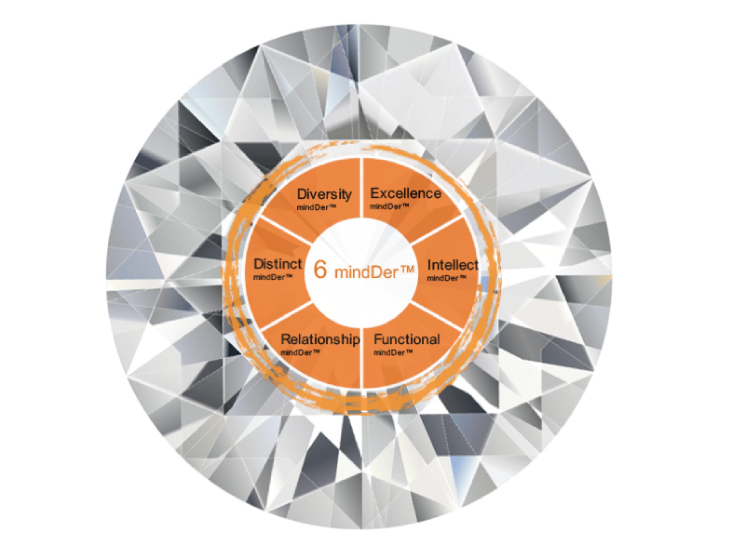 CEOmP Website Graphics Deck (Sep 2017).png