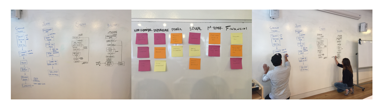 Affinity mapping and user flows