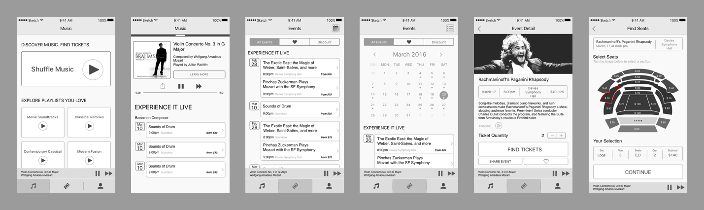 Final Wireframes