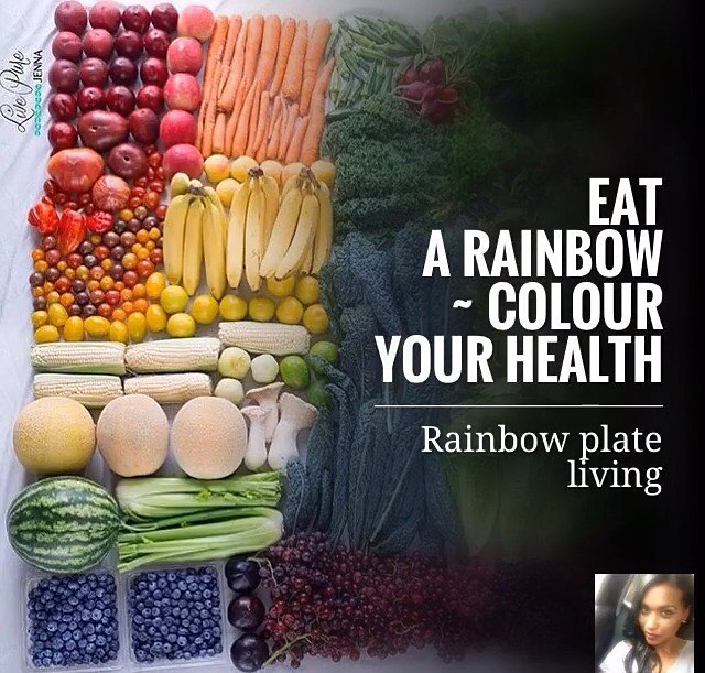 Wishing each and every one of our followers an amazing #PRIDE ! Colours of the rainbow make the world go round 💋 🌈 🍓🍒🍑🍉🍎🍏🍐🍇🍓🍊🍍🍅🍓🍊🍓🍋🍓🍊🍓🍋🍊🍓🍒 #Pride #loveislove #🌟 #weareallone #OneLOVE ❤️️🍒🍒🍒 ❤️💛💚💙💜💙💚💛❤️💚💙💜💙💚💛❤️💛💙💜💜