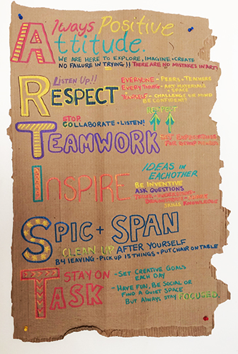 - Within my classroom, I always hang a poster made out of cardboard to transmit the message that all individuals inherently possess the key characteristics to be an artist: Adaptable (problem solver), Resourceful (inventive), Team Worker (cooperation), Inspiring (positive), Spic and Span (responsible and clean), Task oriented (focused mission).My goals as a teacher is to guide students through the meandering process of inquiry providing a foundational knowledge of materials to embolden students about what art can be, the role of the artist in society, and how the concepts of art can be extended to inform any field of practice. In my classroom and studio, I advocate that there are no mistakes in art and only possibility with an openness to process.Teaching is a critical extension of my studio practice. I leverage a cross-disciplinary approach to support the discovery of potentials of individual and collective creativity to encourage young artists curiosities as they become proficient explorers, researchers and makers.Below are examples of programs and projects I have developed sometimes in partnership with other organizations or co-teaching.