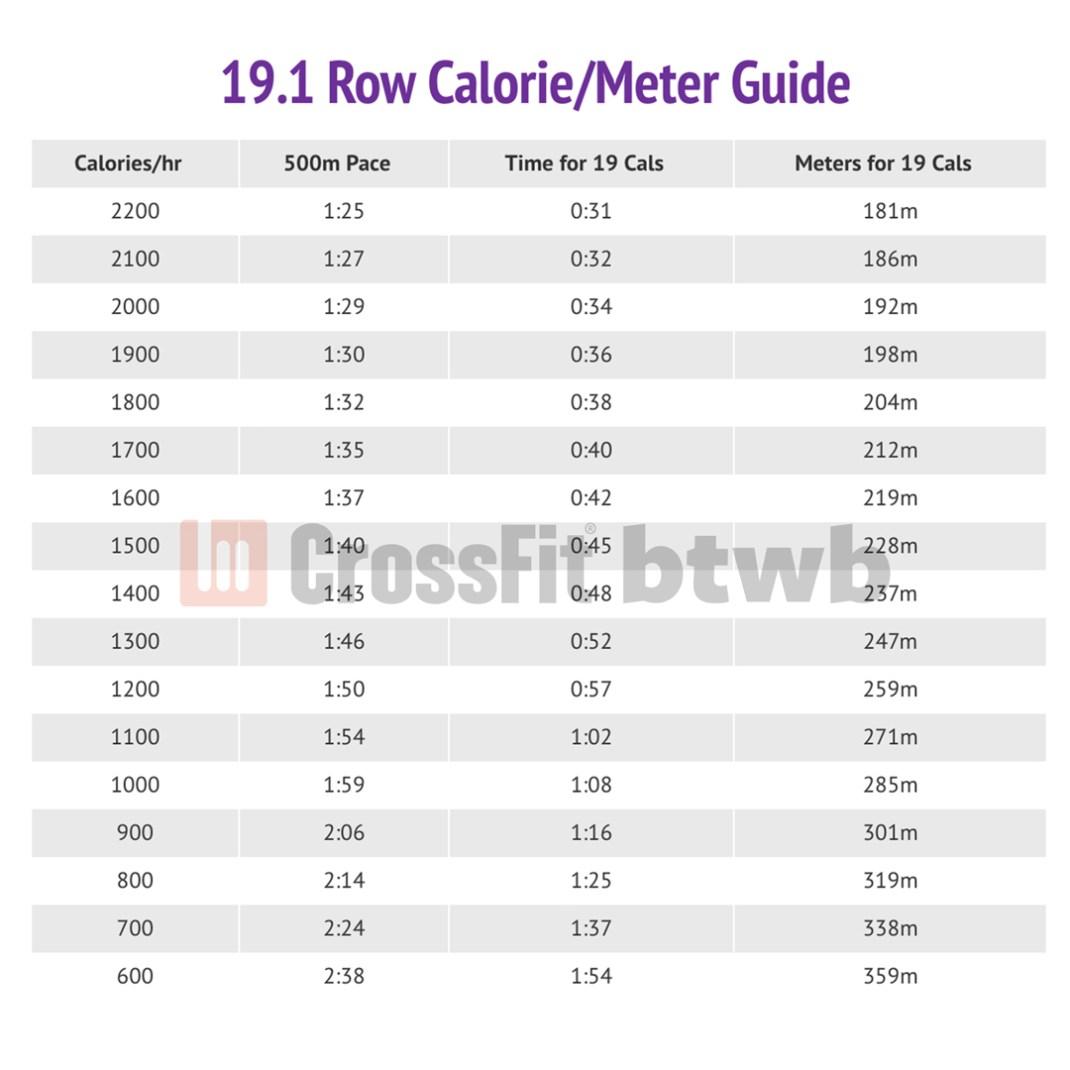 19.1-row-guide.jpg