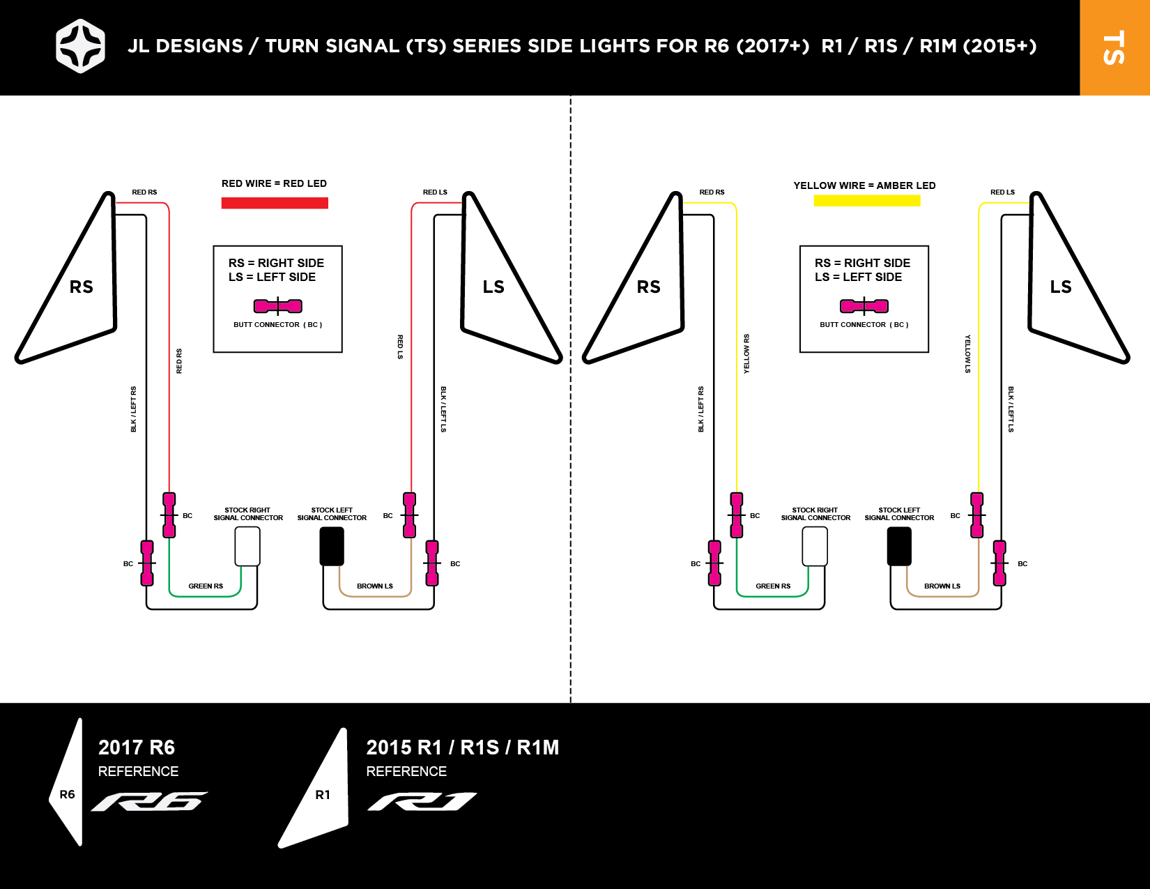 diagram] yamaha r6 tail light wiring diagram full version hd quality wiring  diagram - typecolemanwiring.cbh-habitat44.fr  wiring and fuse database