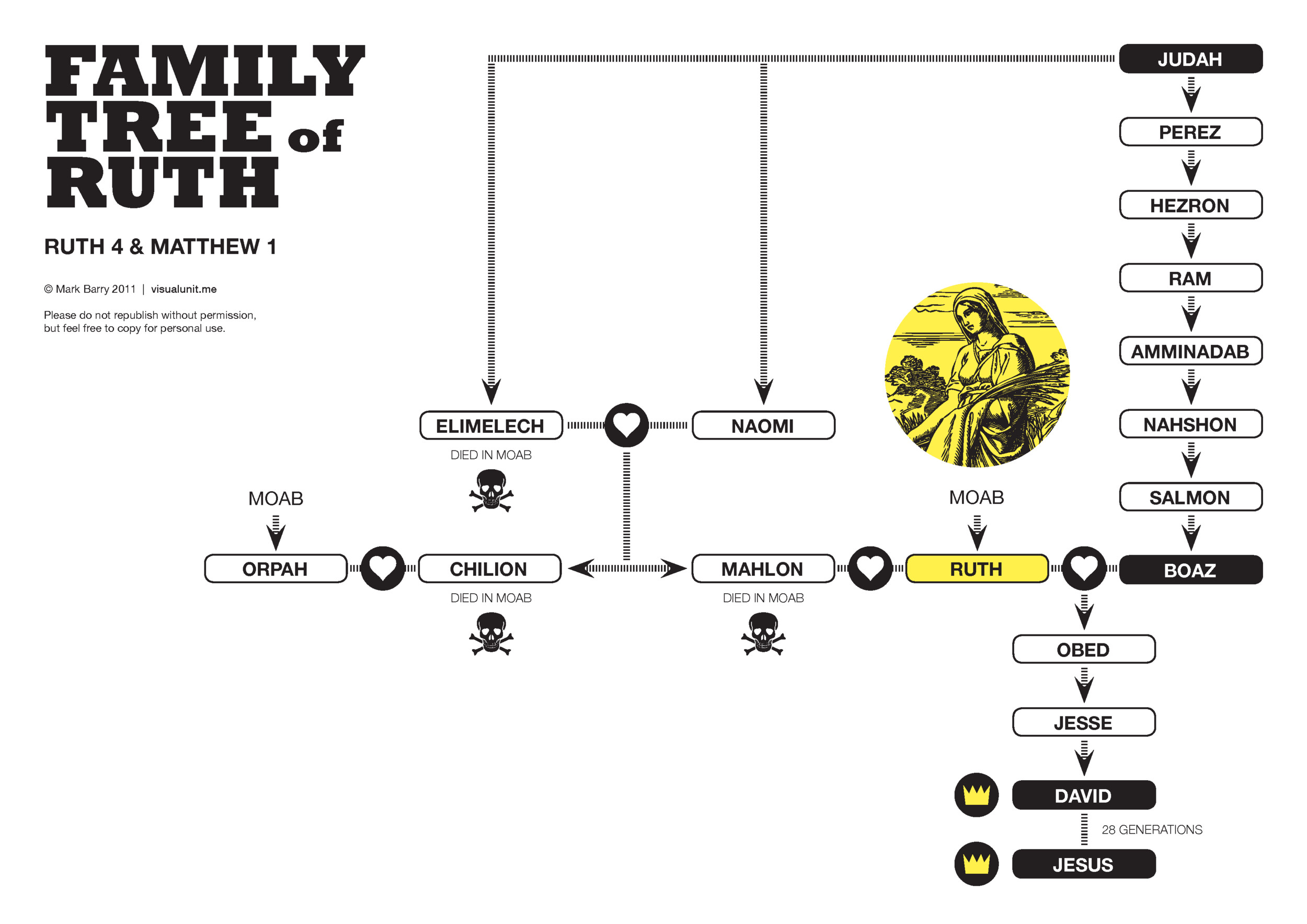 ruth_familytree.png