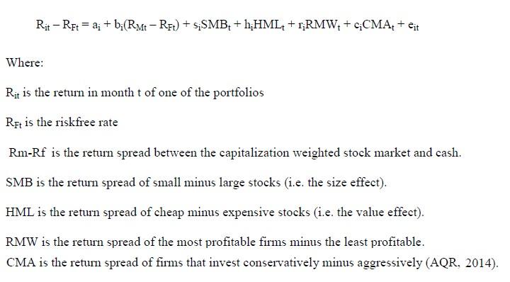 https://blog.quantinsti.com/fama-french-five-factor-asset-pricing-model/  (source illustration)