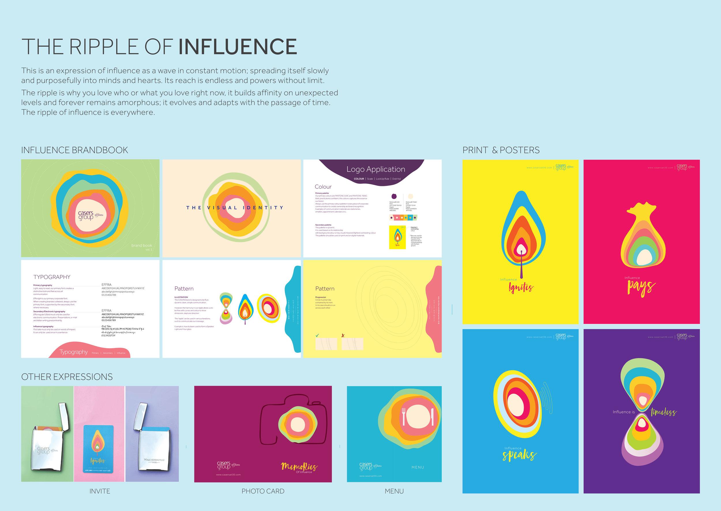 Influence case board.jpg