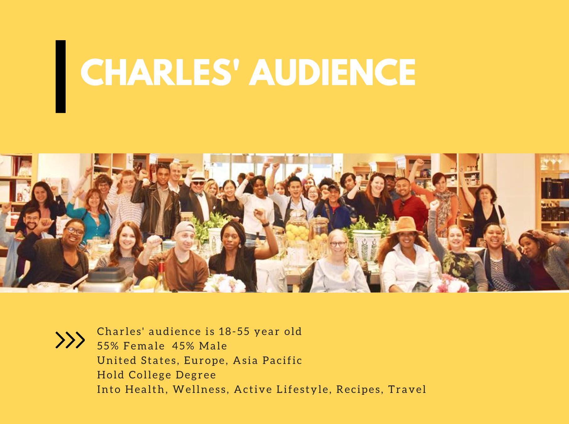 www.CharlesChen.tv