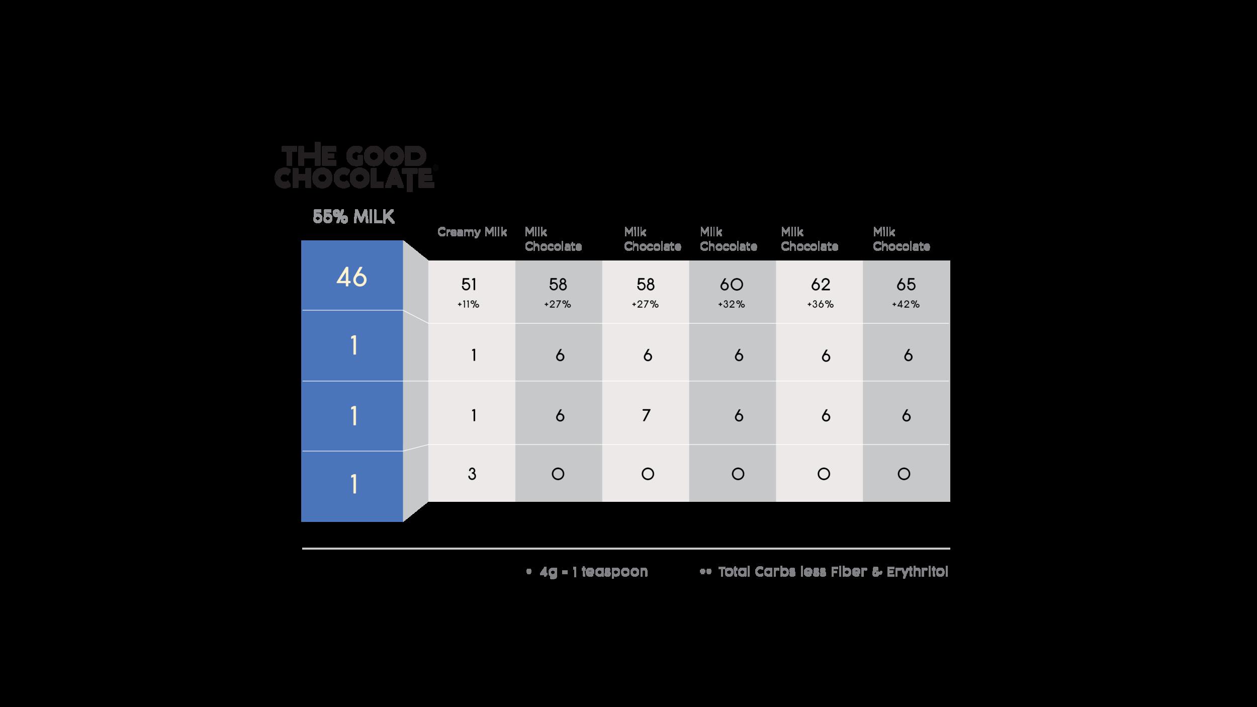 GC_comparison_charts v2-03.png