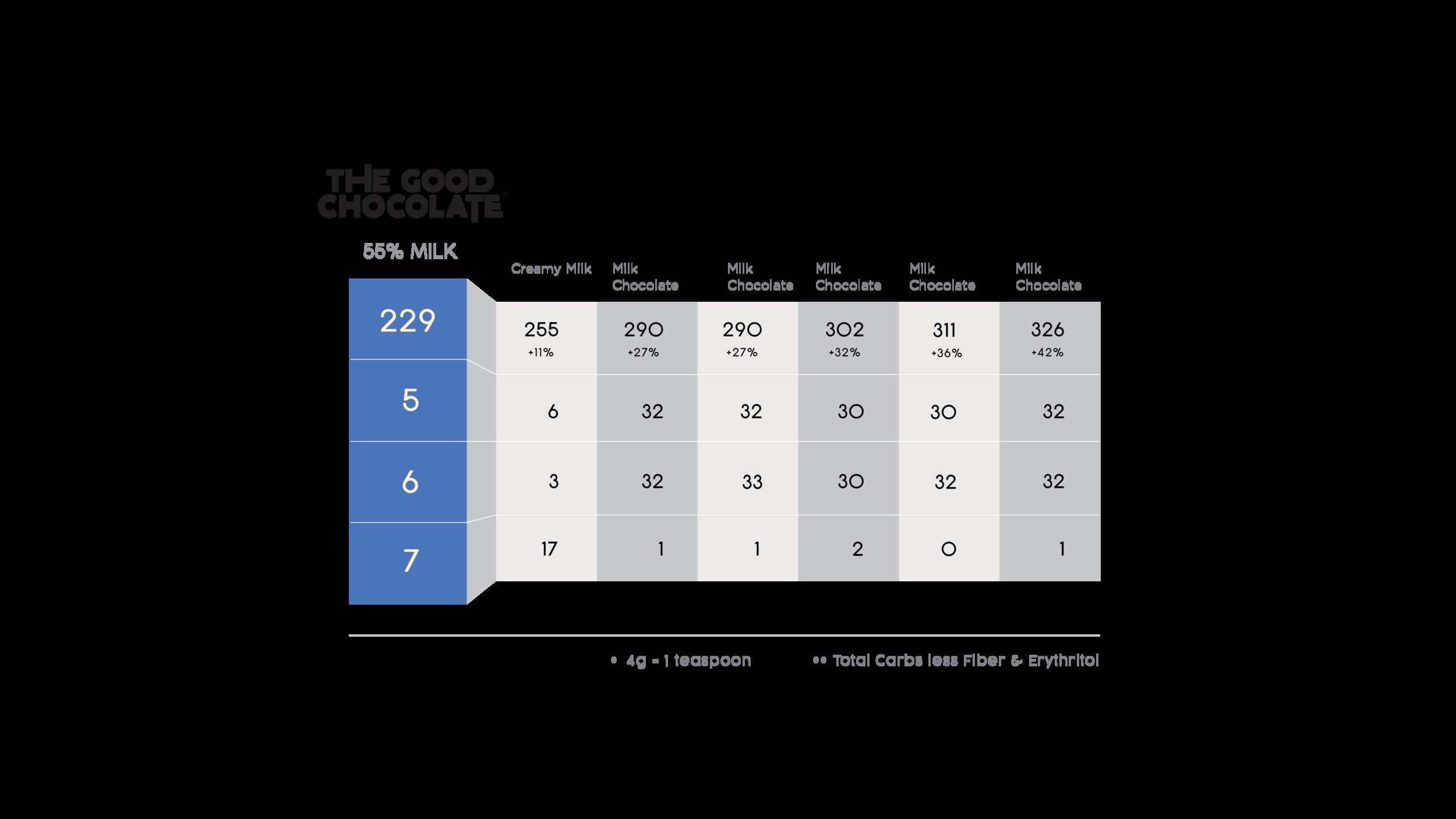 GC_comparison_charts v2-04.png
