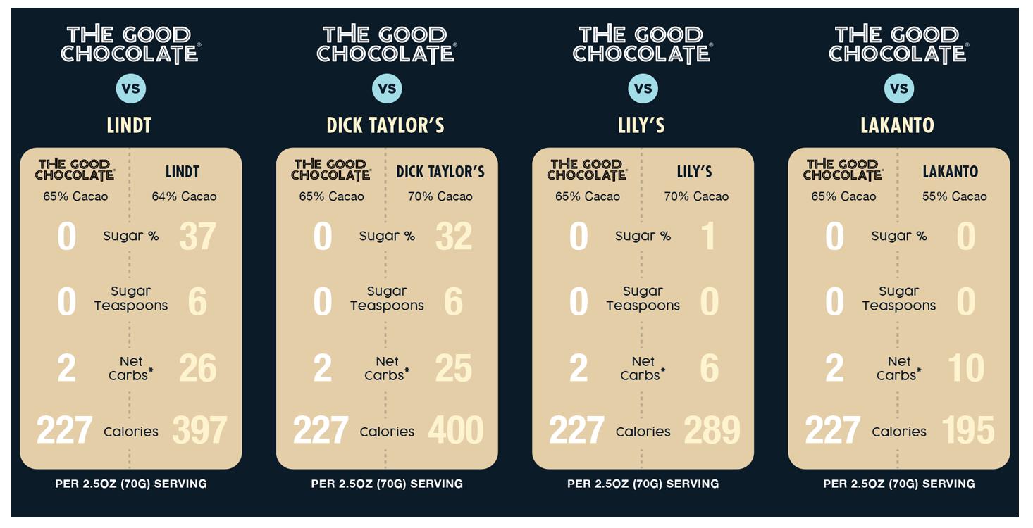 TGC_Comparison.png