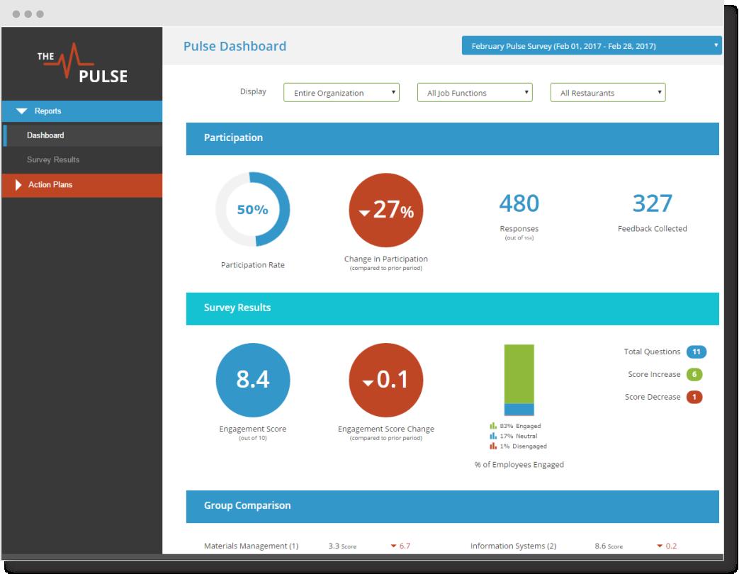 Pulse Dashboard Screenshot.png