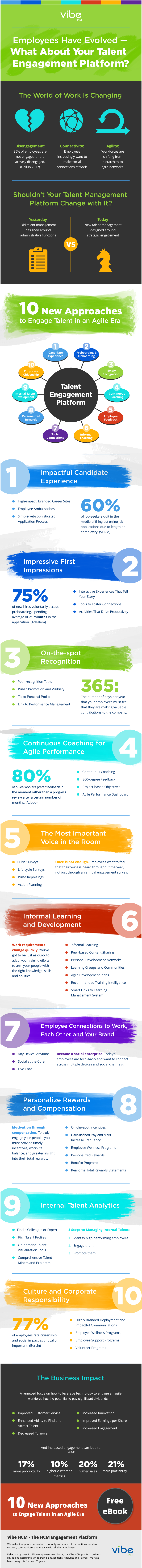 Talent Engagement Platform Infographic.png