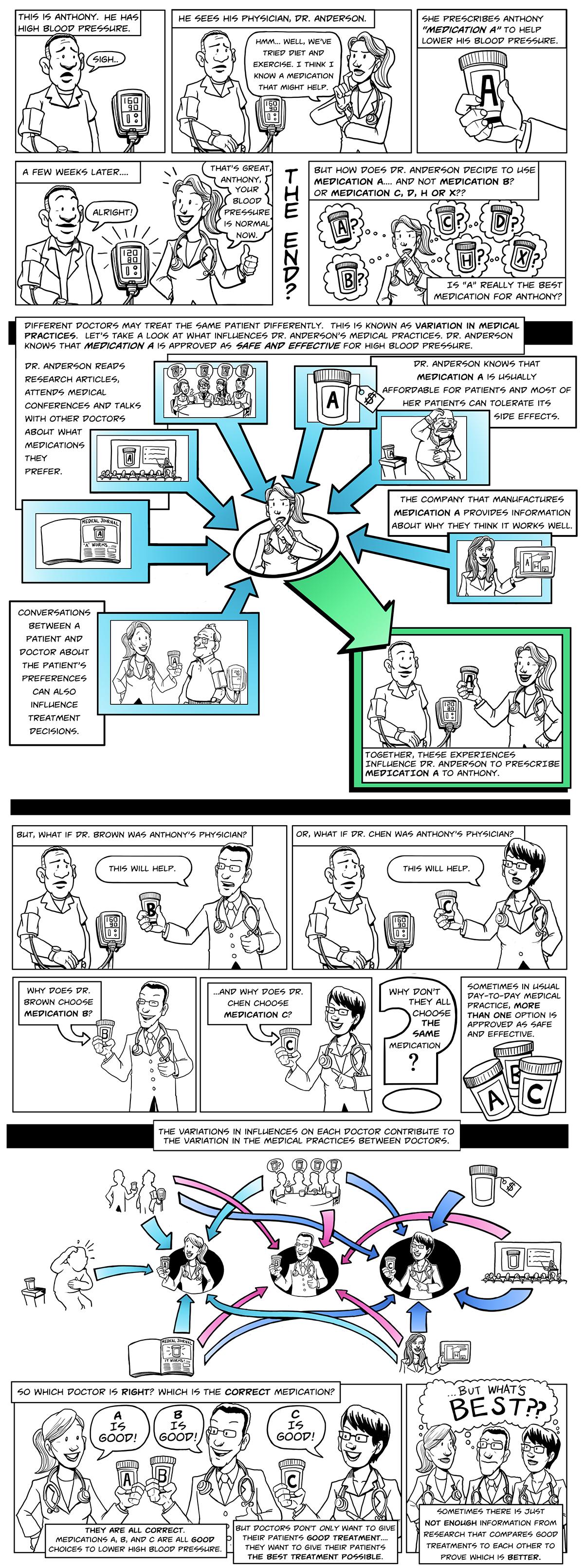 ROMP Comic #1