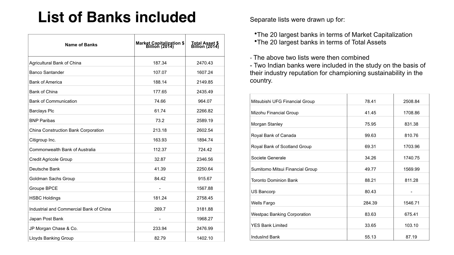 Maturitymodelblog-Banking-1(of)8.003.jpeg