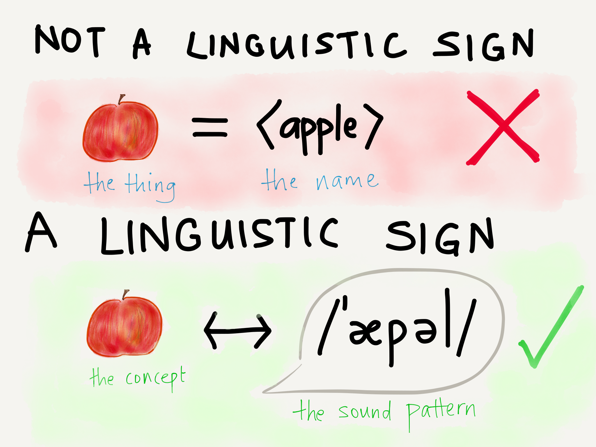 EC Writing Systems Linguistic Sign.PNG