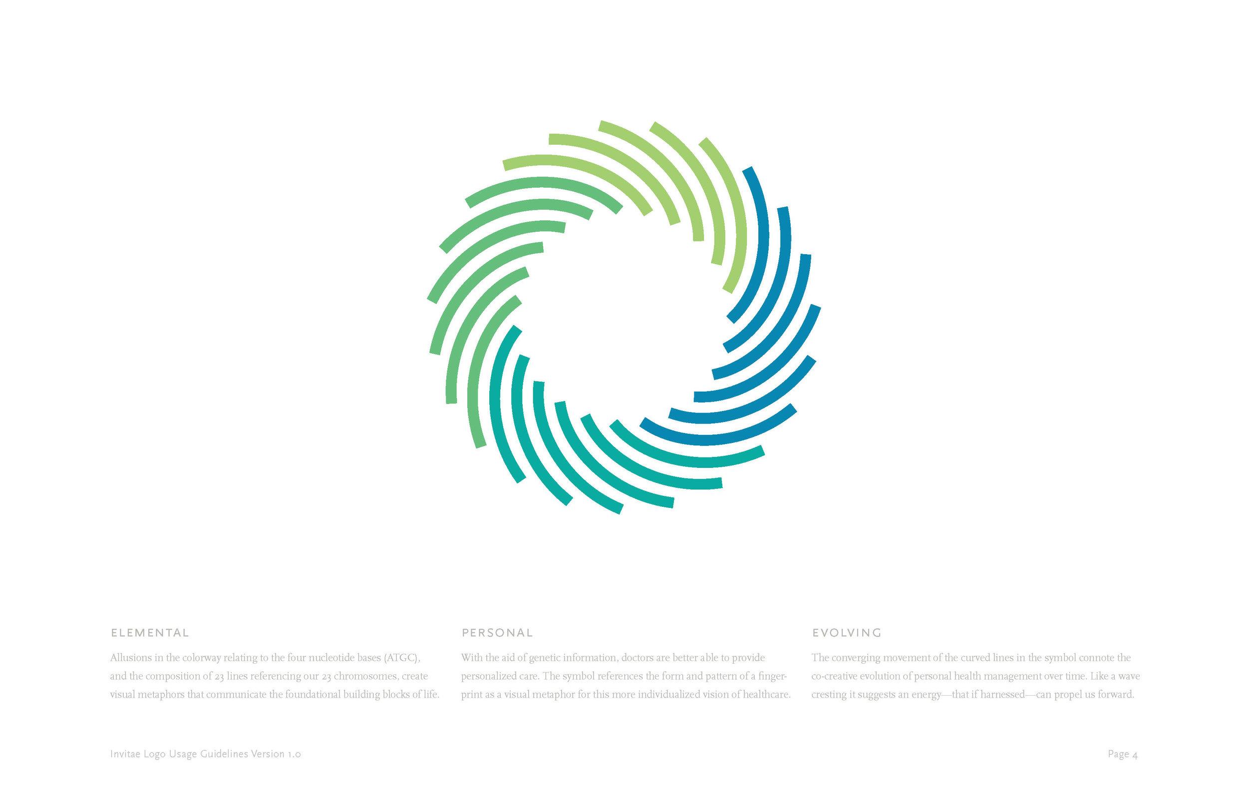 Invitae_logo_guidelines_Page_06.jpg
