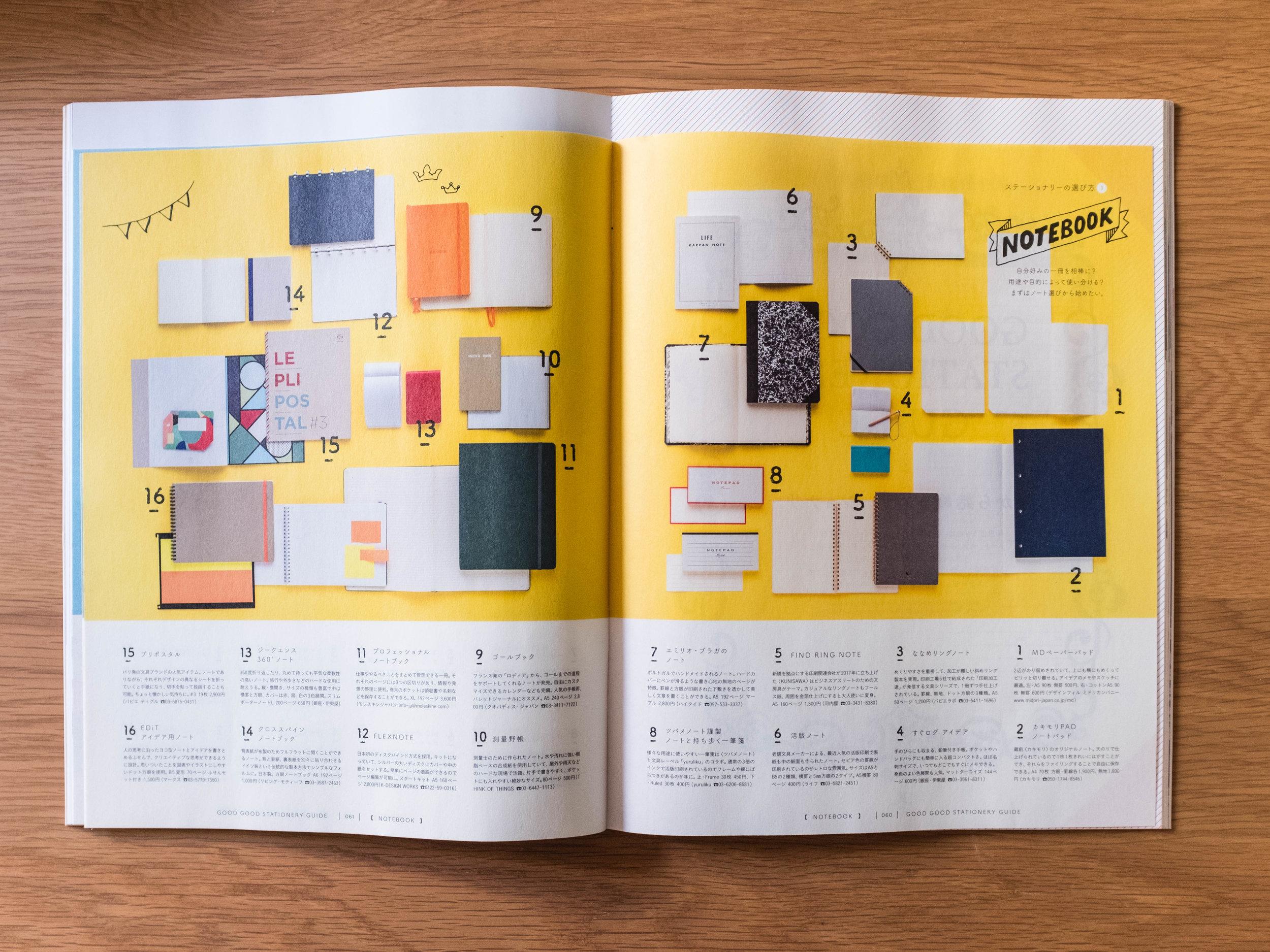 雑誌HanakoにてBook in BookのGOOD GOOD STATIONERY GUIDE 一冊撮影させていただいております。