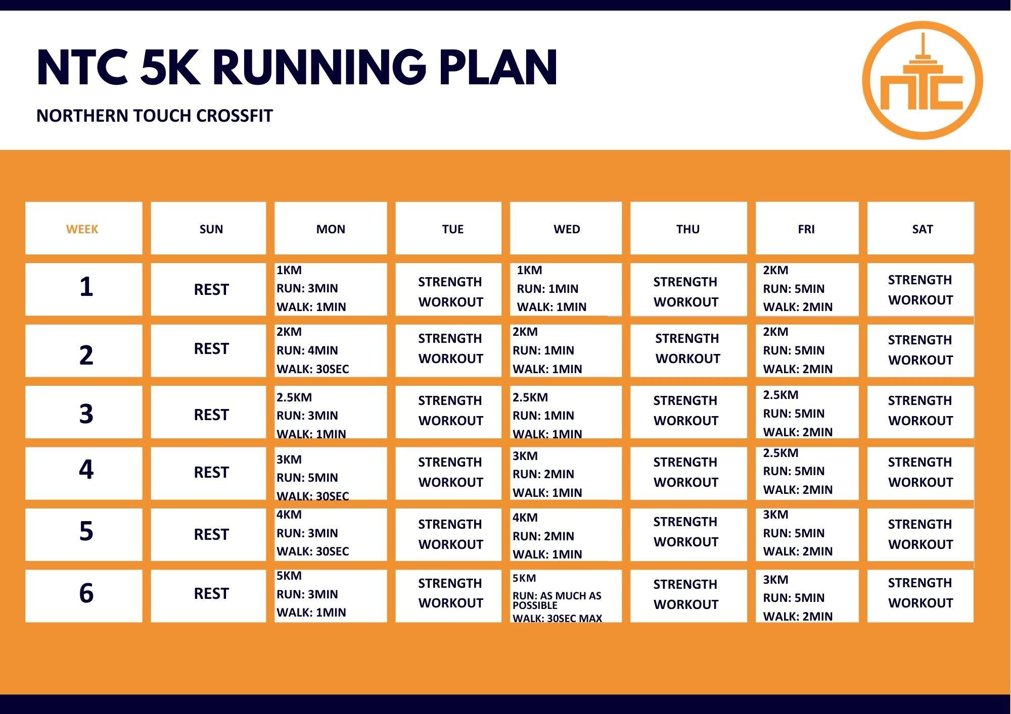 5k Running plan.jpg
