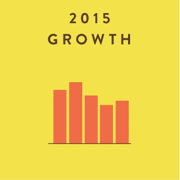 Growth Thumbnail.png