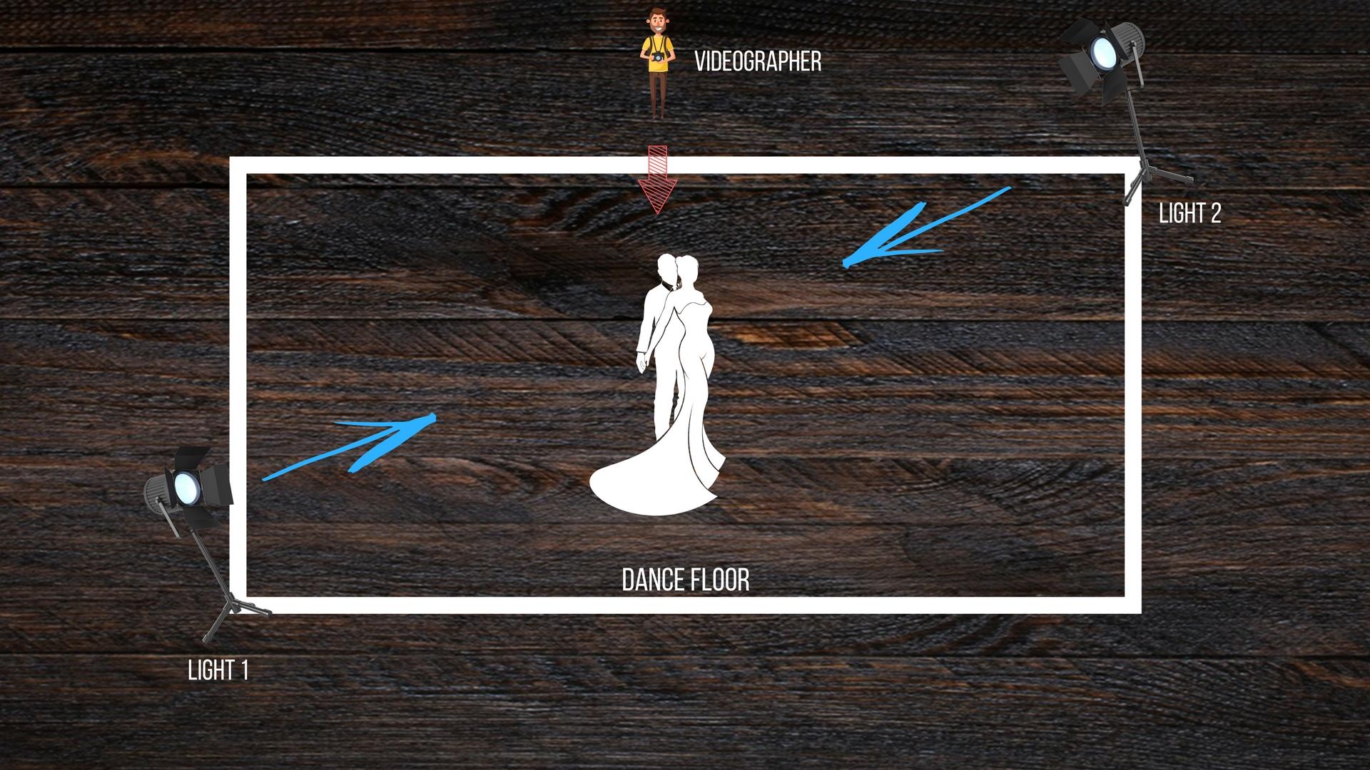 Dance Floor (1).jpg