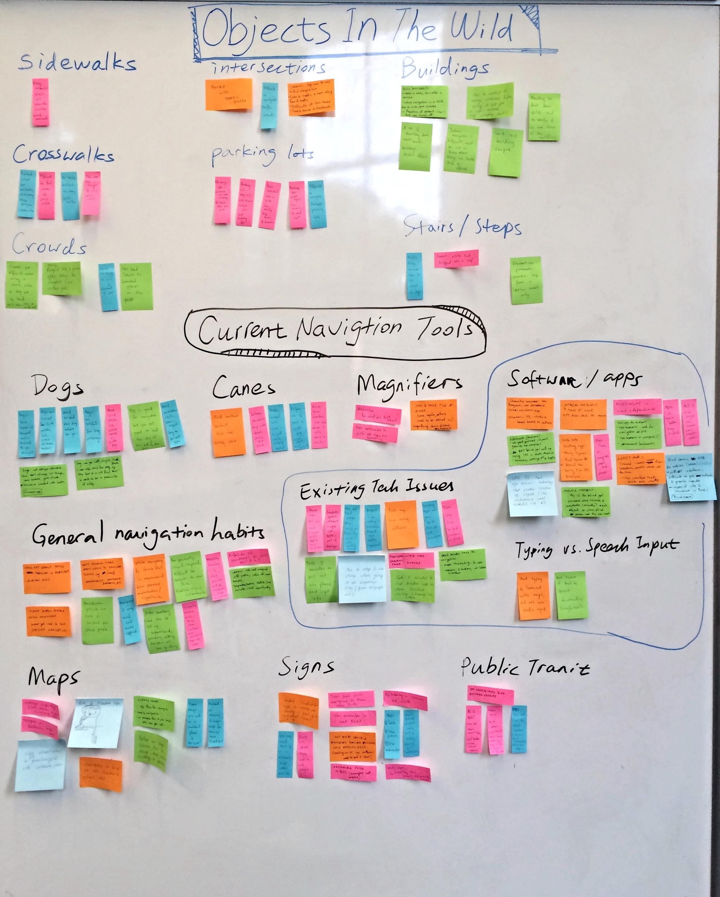 overview board 1.jpg