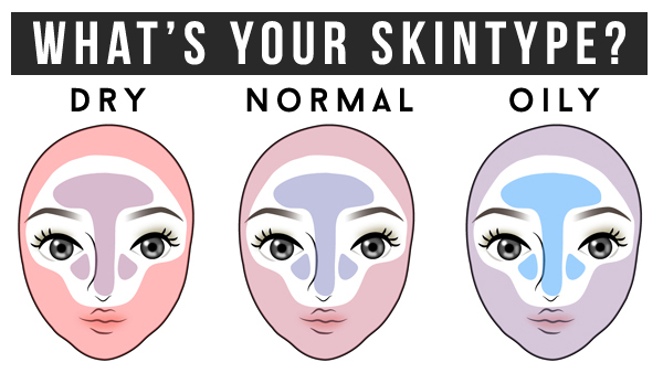 http://madokeki.blogspot.com/2015/04/how-to-find-out-your-skin-type.html