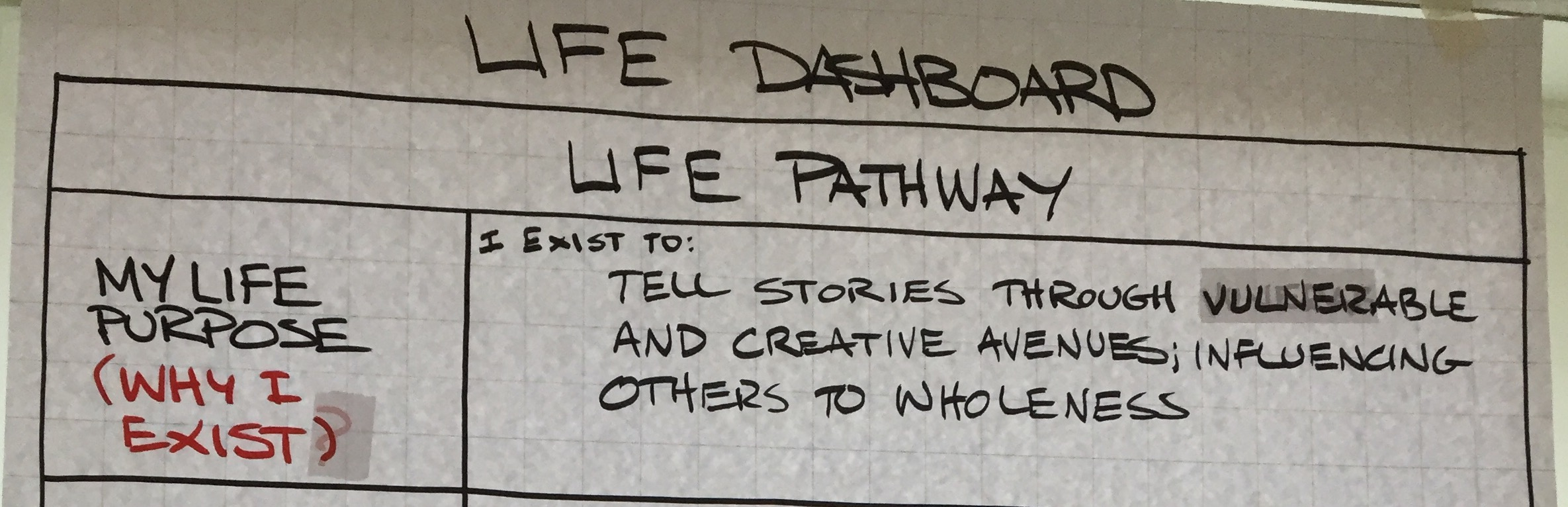 """One of my greatest take-aways after completing a two day Paterson Life Plan last week. """"I exist to..."""""""