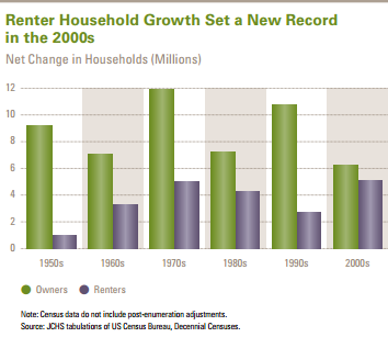 renter-households.png