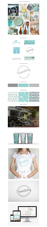 Sweetery Process_FULL-01.jpg