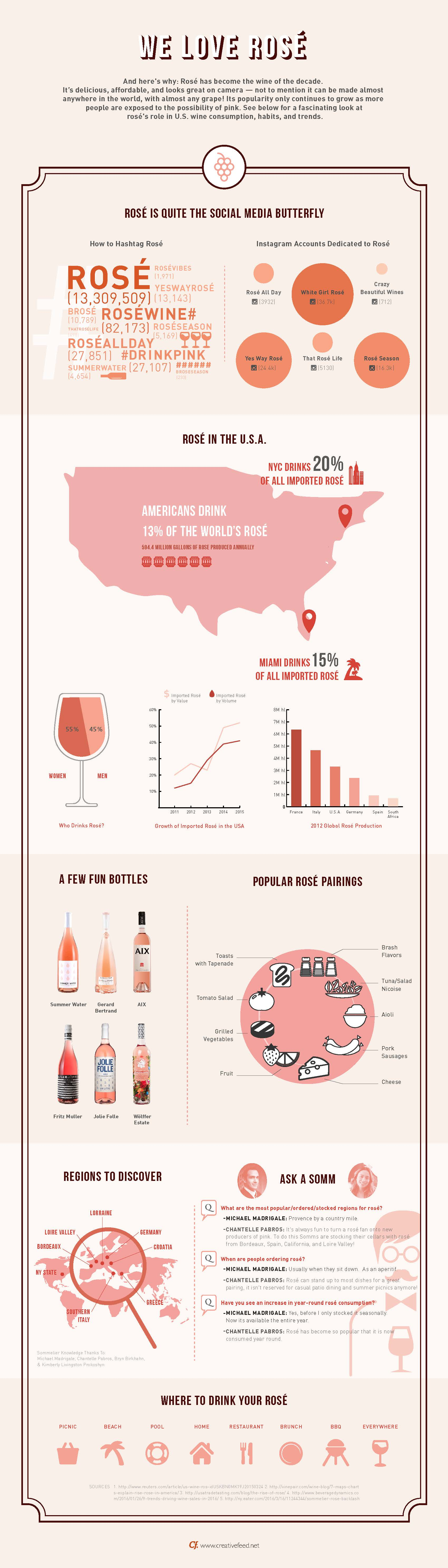 CreativeFeed_Rose_Infographic.jpg