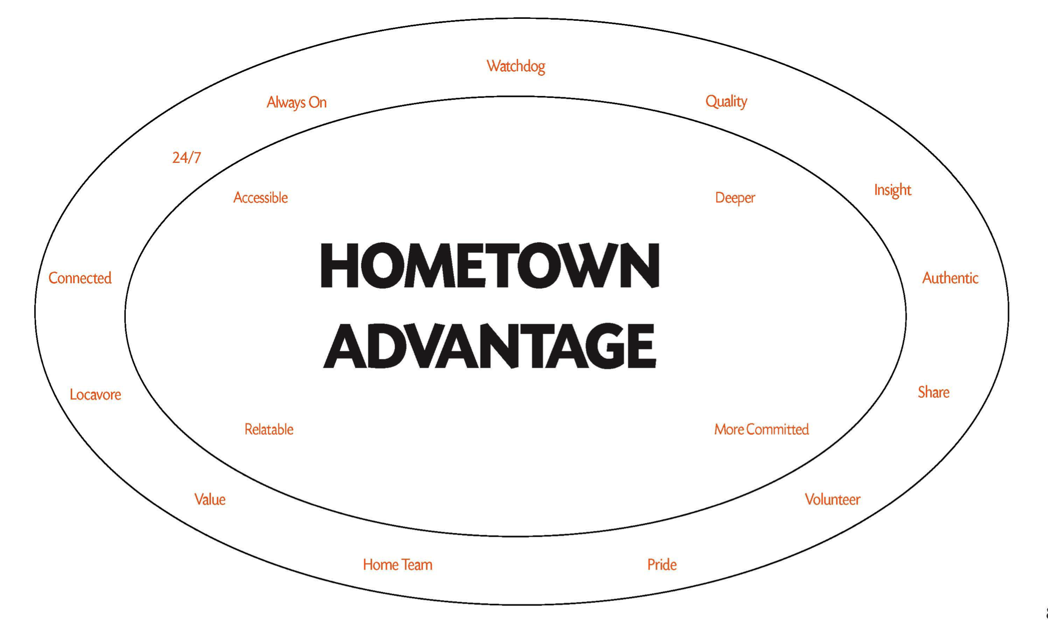 Hometown Advantage.png