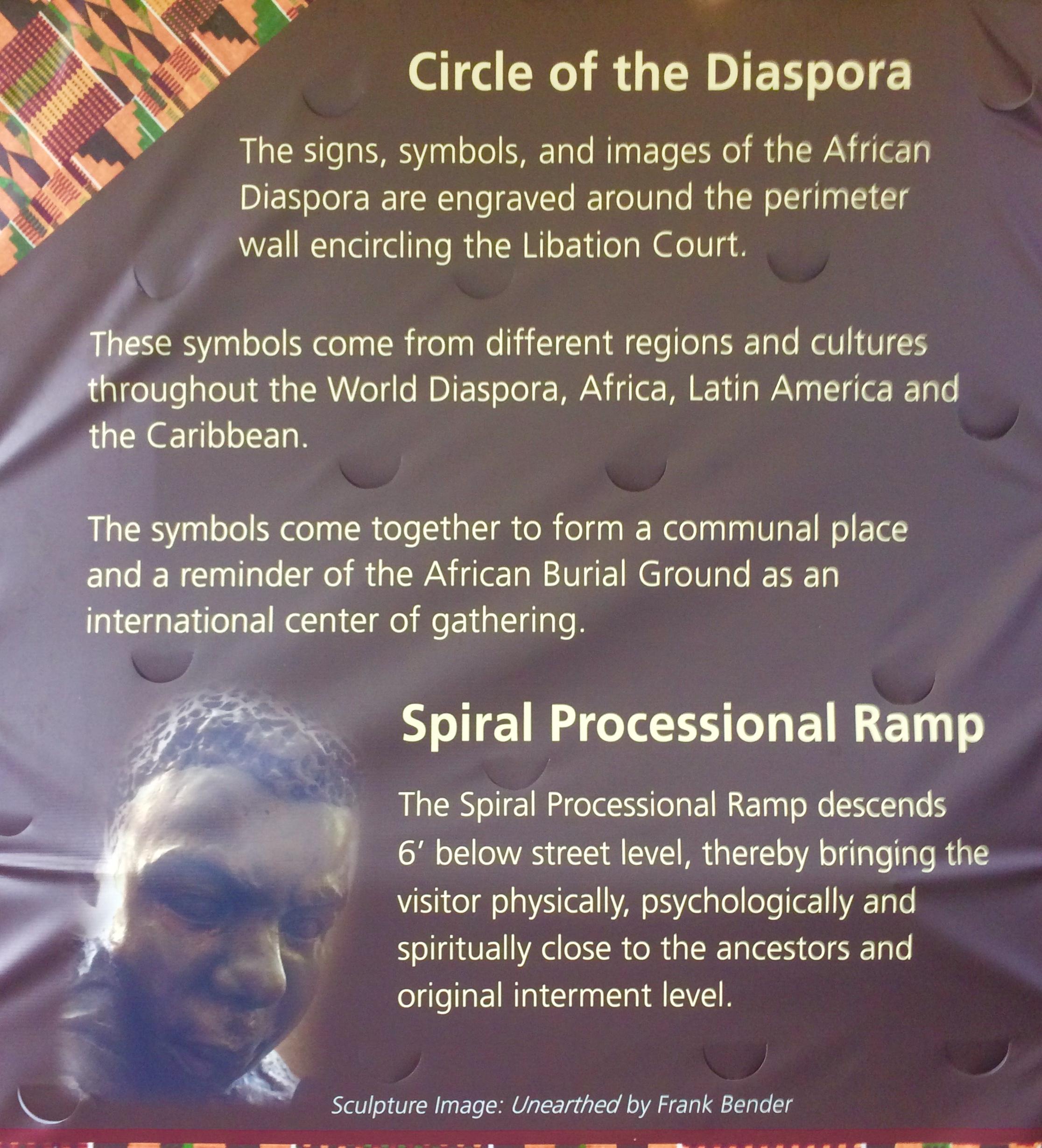 circle of Diaspora nyc photo by feng shui consultant laura cerrano.jpg