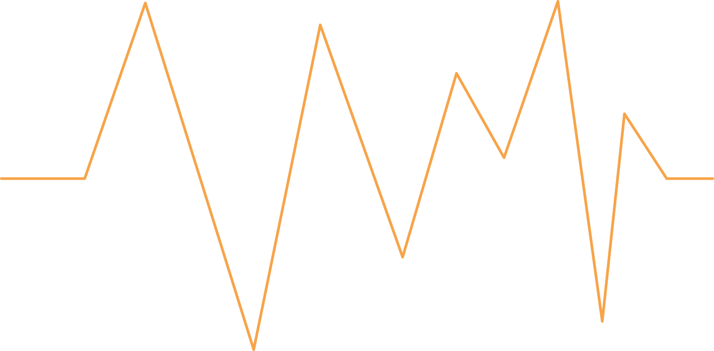 ApolloProductionsDj - orange zig zag. Transparent background..png