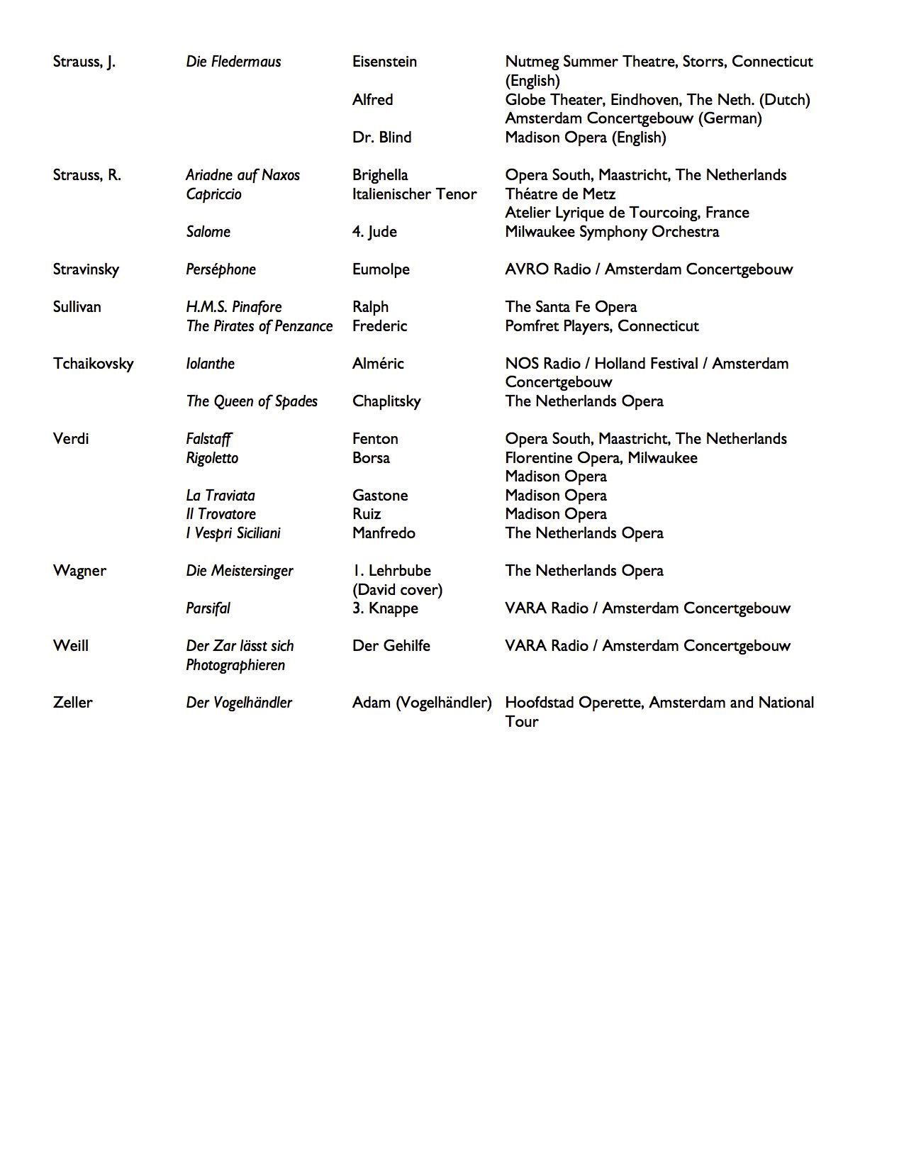Opera and Operetta Roles Performed Professionally page 3.jpg