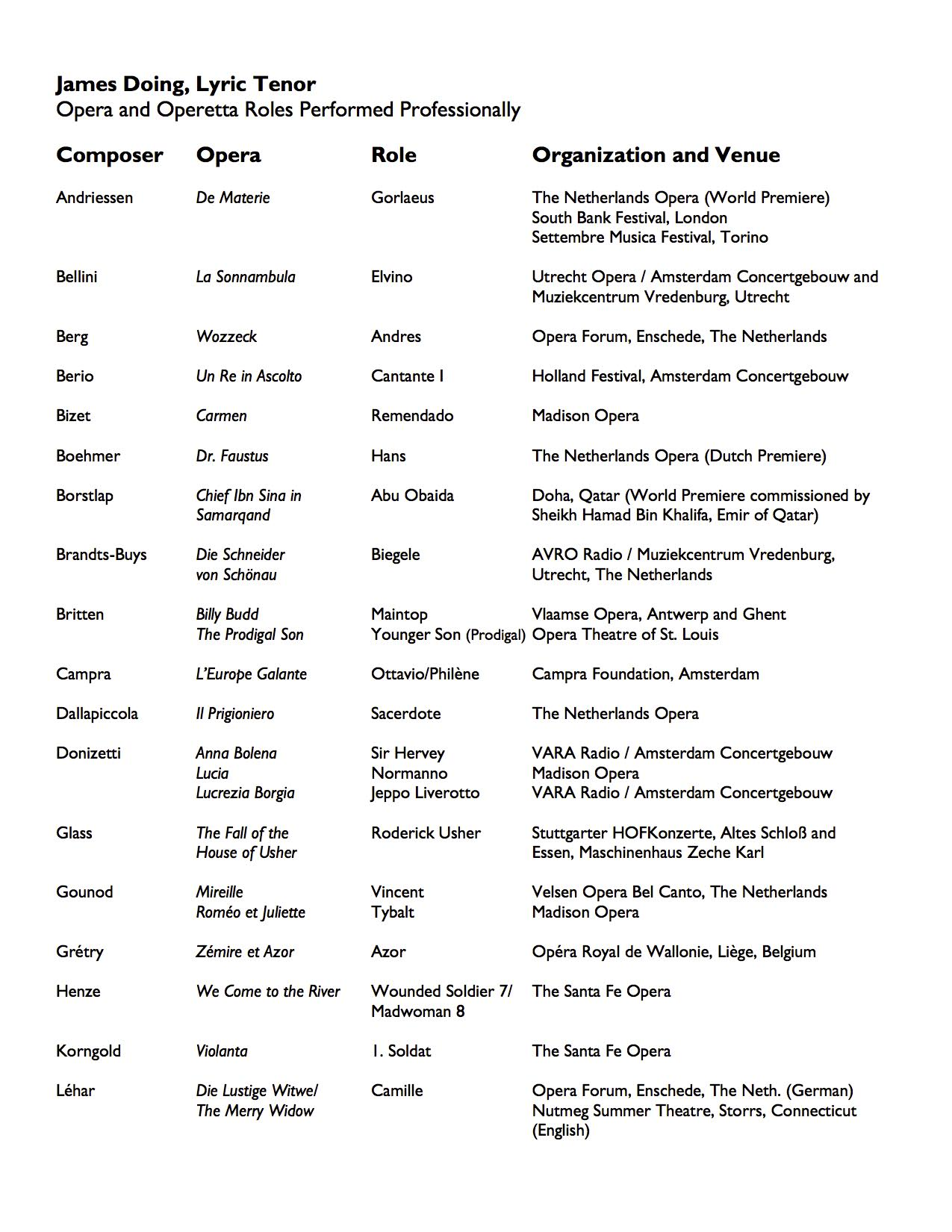 Opera and Operetta Roles Performed Professionally page 1.jpg
