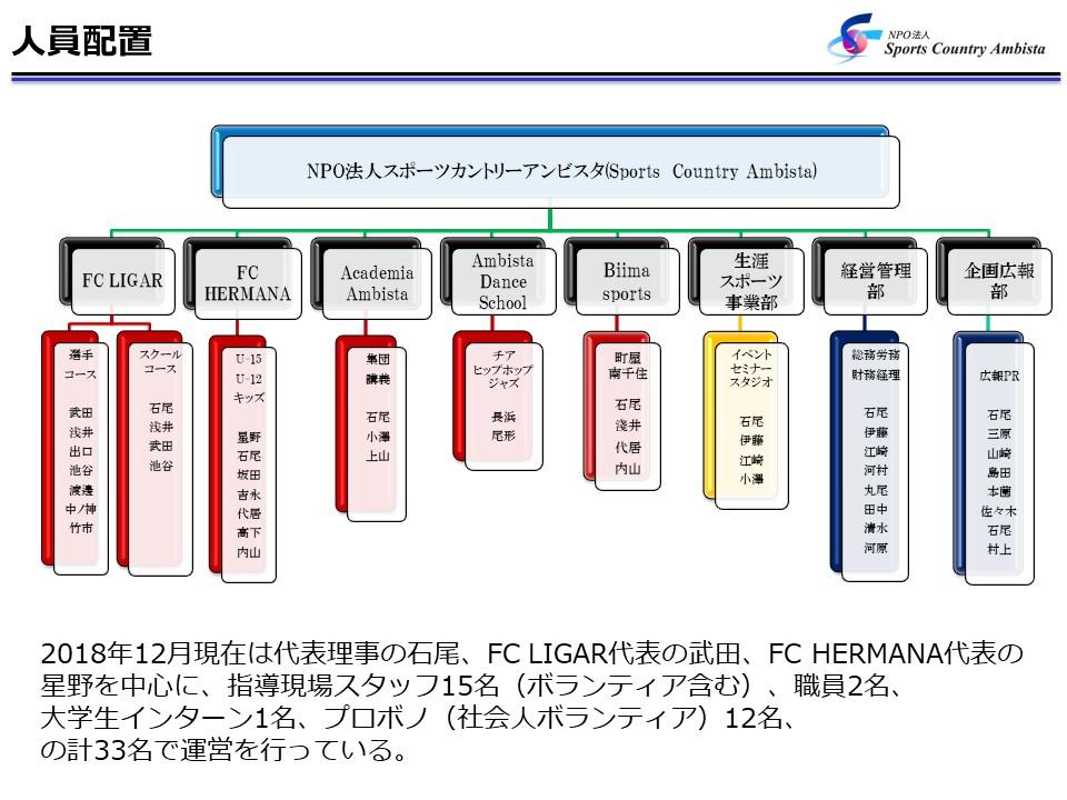 【20181207】法人概要紹介資料.jpg