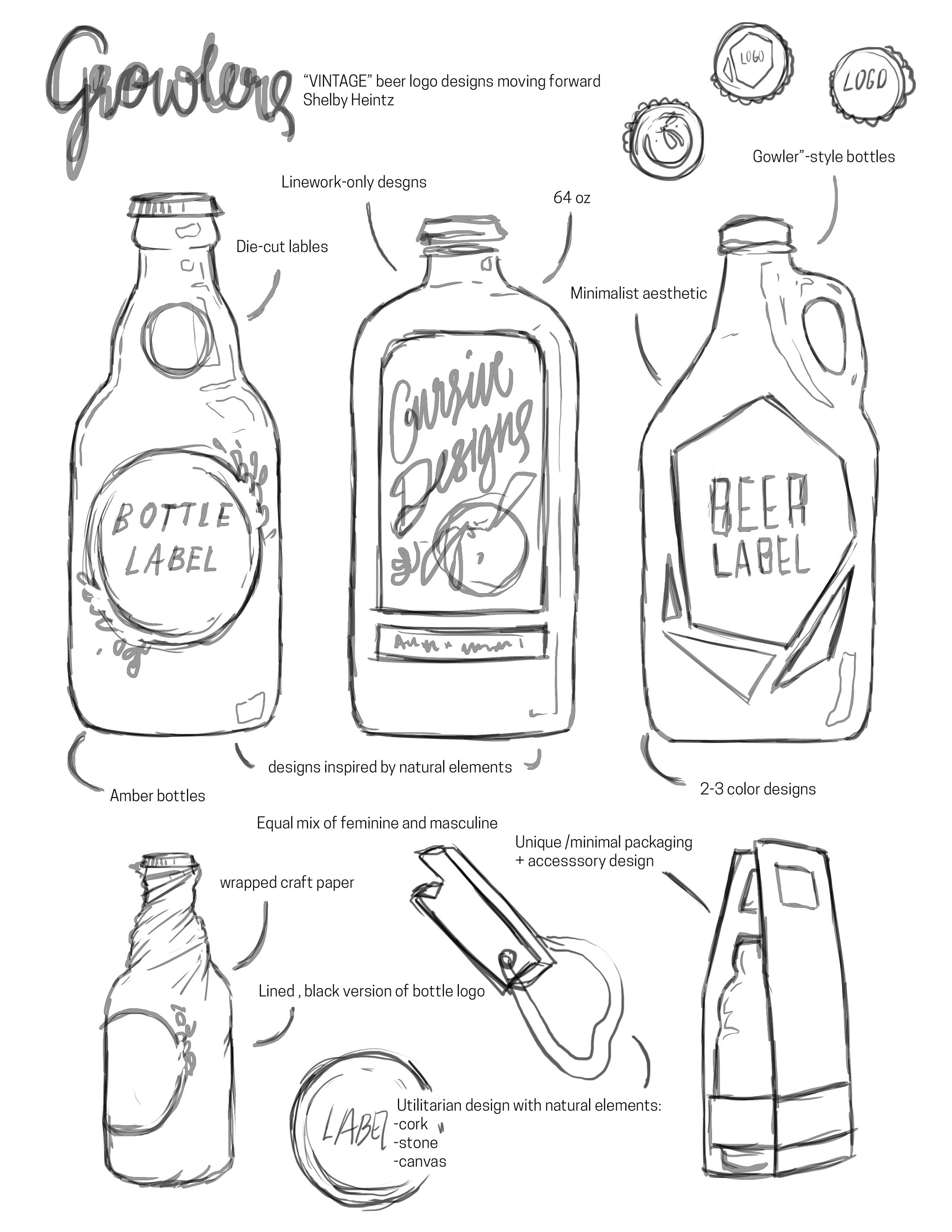 Growler packaging concepts